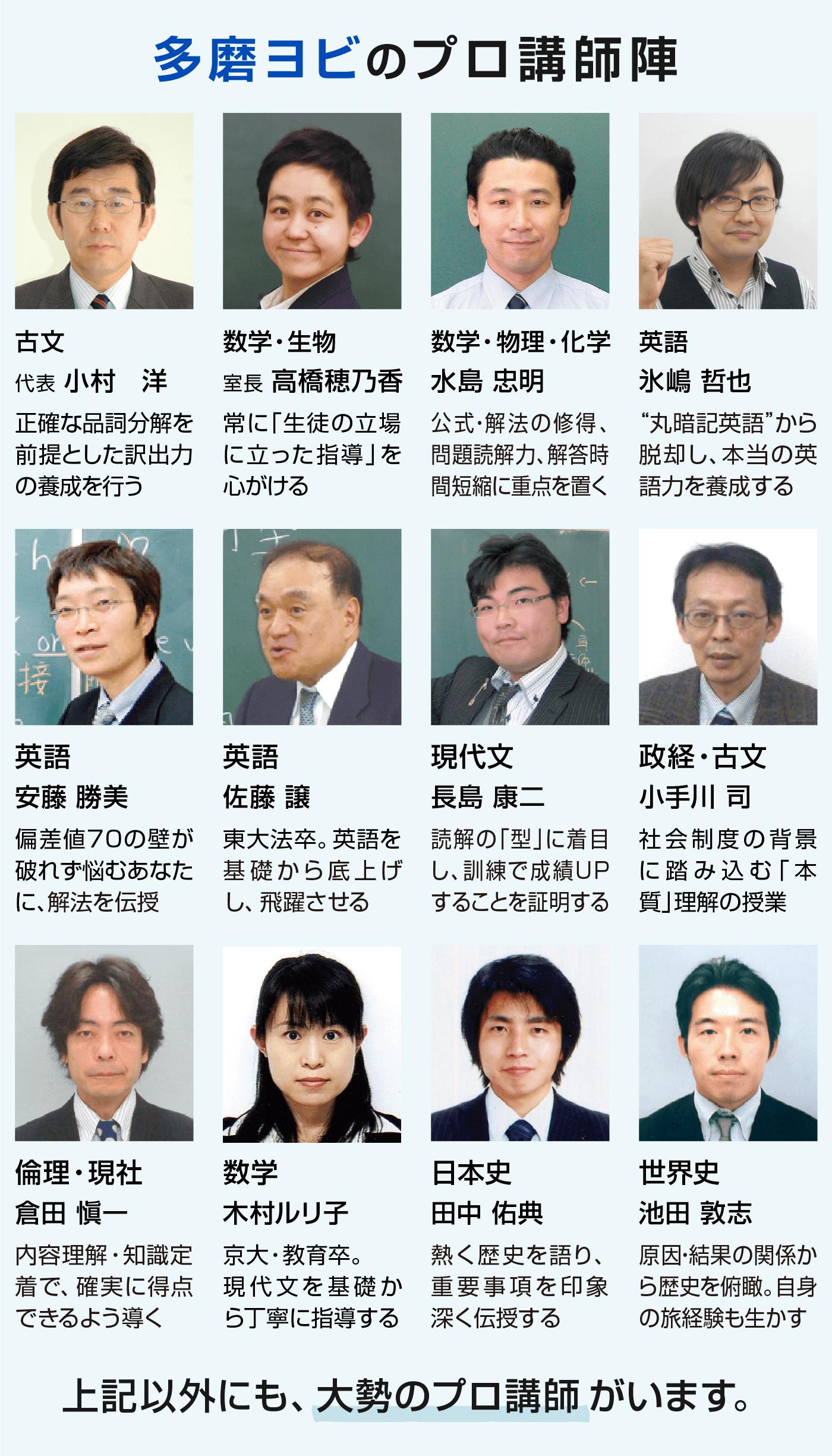 多磨ヨビのプロ講師陣
